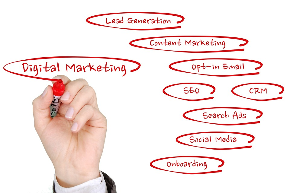 Online Paradigms marketing services